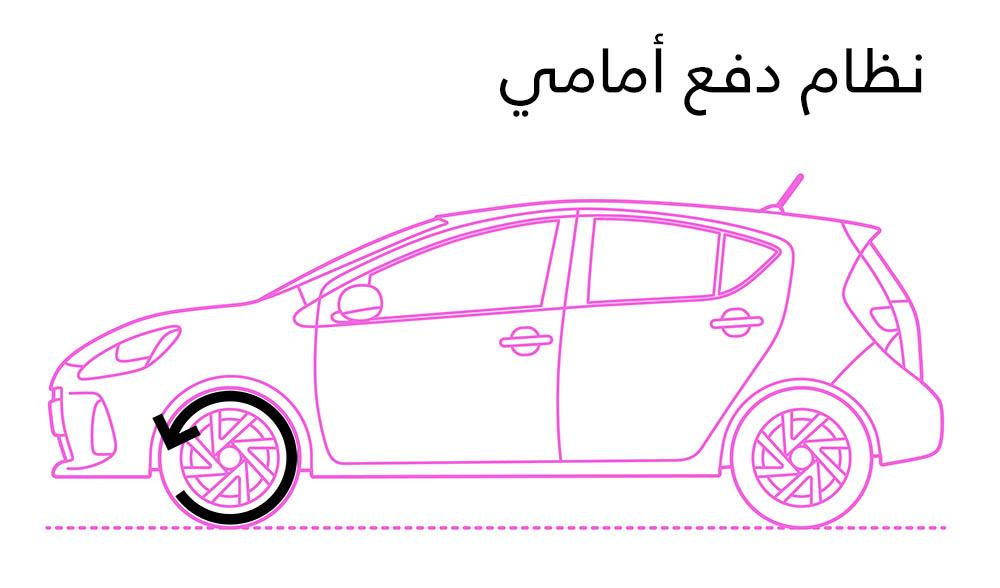 شرح مبسط: ما هو نظام الدفع في السيارات؟ %D9%86%D8%B8%D8%A7%D9%85%20%D8%AF%D9%81%D8%B9%20%D8%A3%D9%85%D8%A7%D9%85%D9%8A
