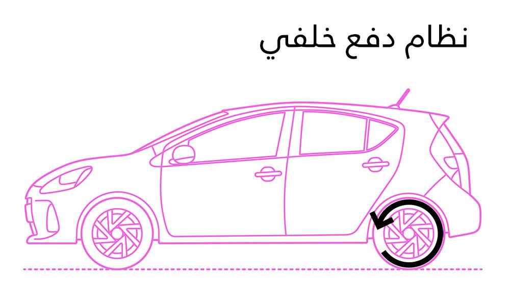 شرح مبسط: ما هو نظام الدفع في السيارات؟ %D9%86%D8%B8%D8%A7%D9%85%20%D8%AF%D9%81%D8%B9%20%D8%AE%D9%84%D9%81%D9%8A