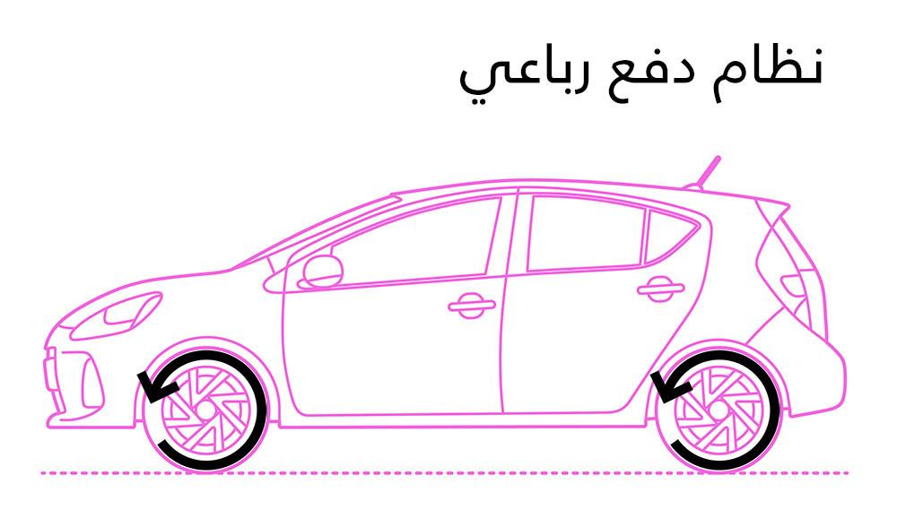 شرح مبسط: ما هو نظام الدفع في السيارات؟ %D9%86%D8%B8%D8%A7%D9%85%20%D8%AF%D9%81%D8%B9%20%D8%B1%D8%A8%D8%A7%D8%B9%D9%8A