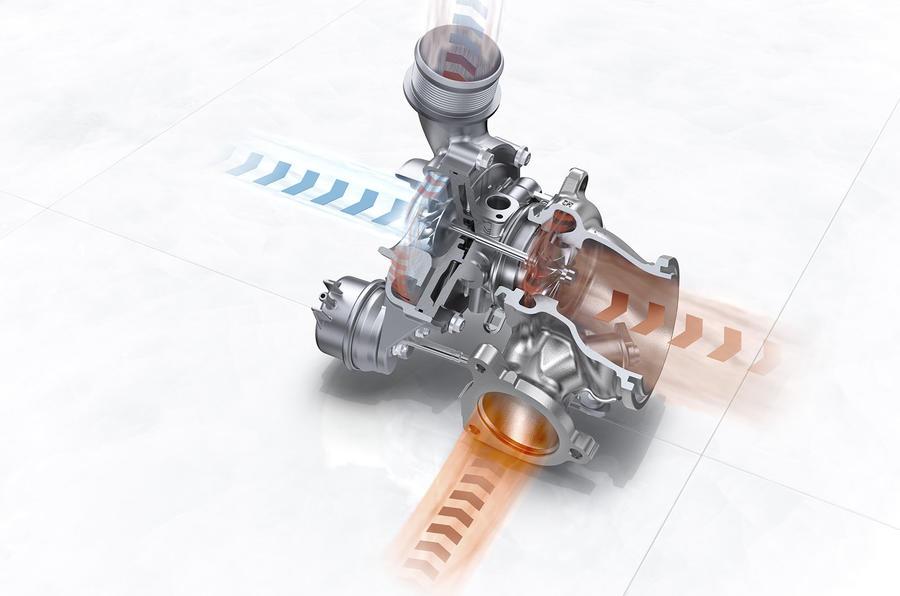 محرك تيربو شارج